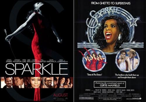Making the Past <em>Sparkle</em>
